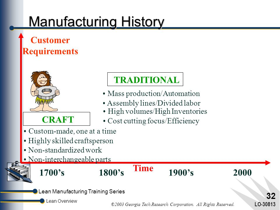 Lean Manufacturing Training Series Lean Overview ©2003 Georgia Tech Research Corporation. All Rights Reserved. LO-30813 31 Profile of a Traditional Ma