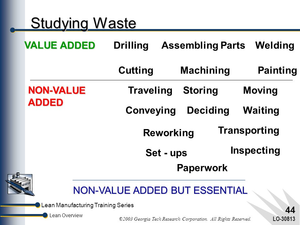 Lean Manufacturing Training Series Lean Overview ©2003 Georgia Tech Research Corporation. All Rights Reserved. LO-30813 43 Non-Value Added Does not ad