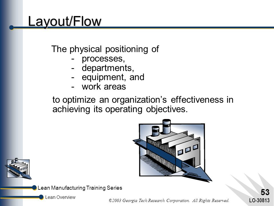 Lean Manufacturing Training Series Lean Overview ©2003 Georgia Tech Research Corporation. All Rights Reserved. LO-30813 52 Benefits of 5S Removes safe