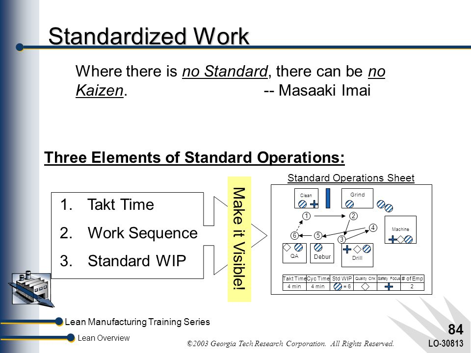 Lean Manufacturing Training Series Lean Overview ©2003 Georgia Tech Research Corporation. All Rights Reserved. LO-30813 83 Benefits of Quality at the