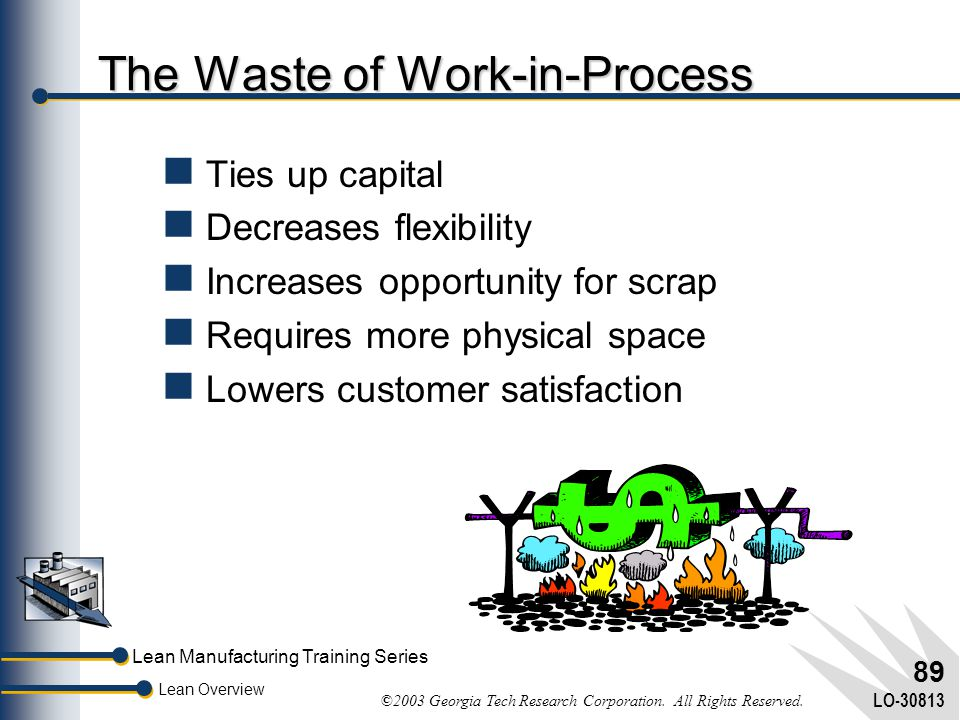 Lean Manufacturing Training Series Lean Overview ©2003 Georgia Tech Research Corporation. All Rights Reserved. LO-30813 88 Management Practices Must b