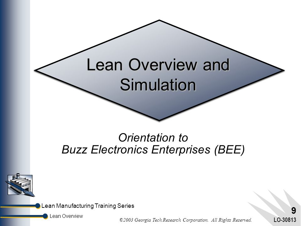 Lean Manufacturing Training Series Lean Overview ©2003 Georgia Tech Research Corporation.