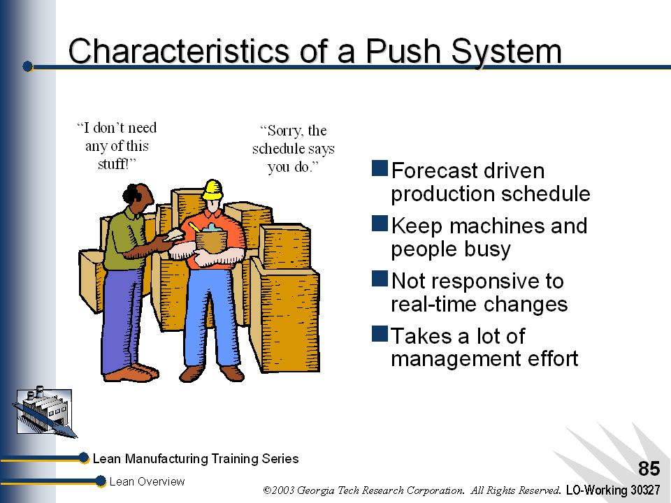 Lean Manufacturing Training Series Lean Overview ©2003 Georgia Tech Research Corporation. All Rights Reserved. LO-30813 90 Push vs. Pull Systems Pull