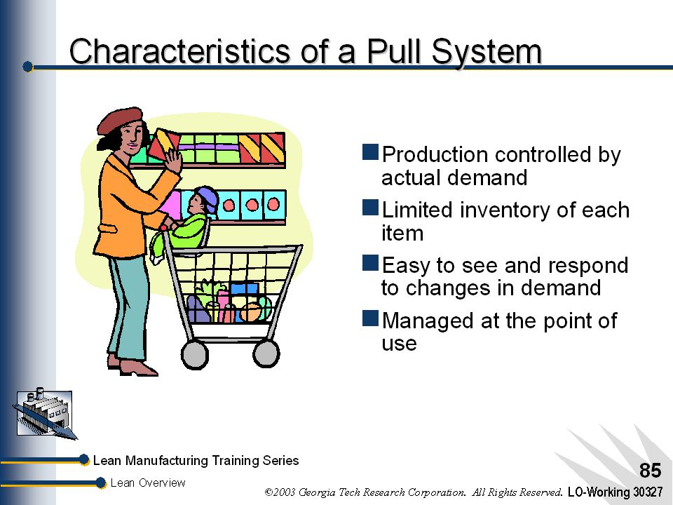 Lean Manufacturing Training Series Lean Overview ©2003 Georgia Tech Research Corporation. All Rights Reserved. LO-30813 91 Characteristics of a Push S