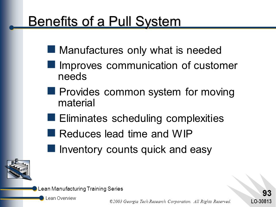 Lean Manufacturing Training Series Lean Overview ©2003 Georgia Tech Research Corporation. All Rights Reserved. LO-30813 92 Characteristics of a Pull S