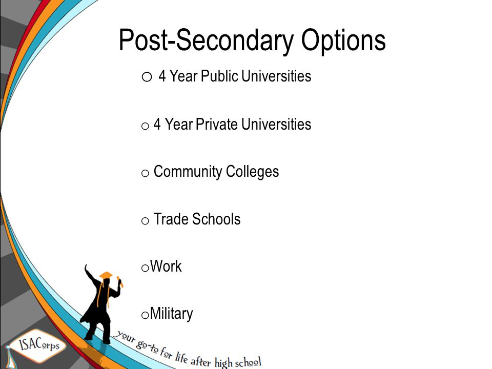 Post-Secondary Options o 4 Year Public Universities o 4 Year Private Universities o Community Colleges o Trade Schools o Work o Military