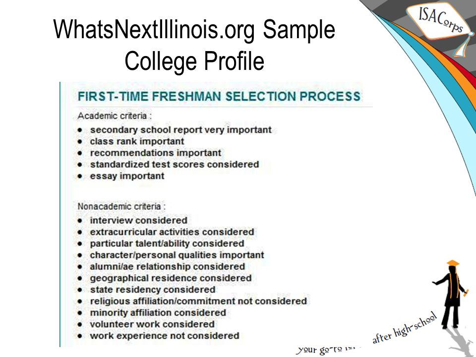 WhatsNextIllinois.org Sample College Profile