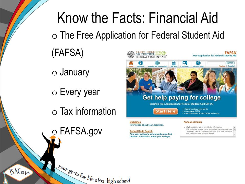 Know the Facts: Financial Aid o The Free Application for Federal Student Aid (FAFSA) o January o Every year o Tax information o FAFSA.gov