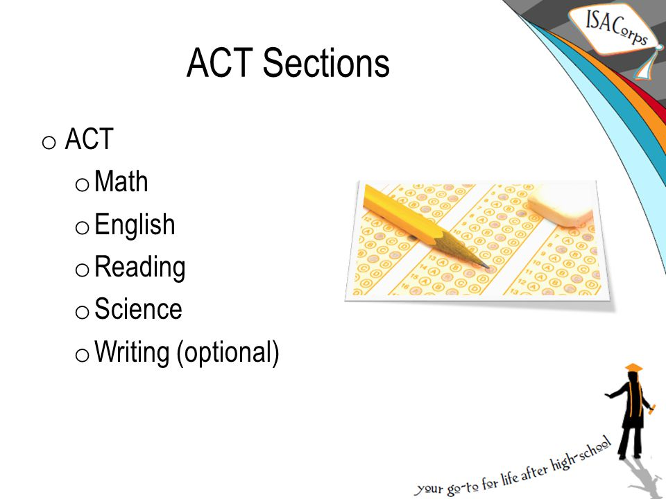 ACT Sections o ACT o Math o English o Reading o Science o Writing (optional)