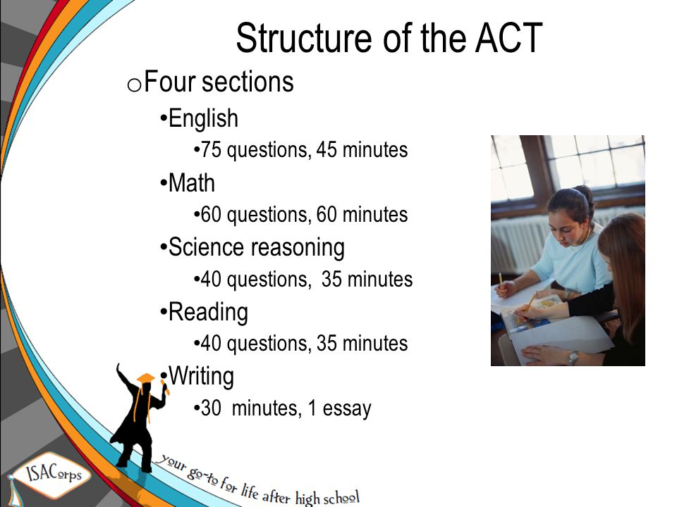 Structure of the ACT o Four sections English 75 questions, 45 minutes Math 60 questions, 60 minutes Science reasoning 40 questions, 35 minutes Reading 40 questions, 35 minutes Writing 30 minutes, 1 essay
