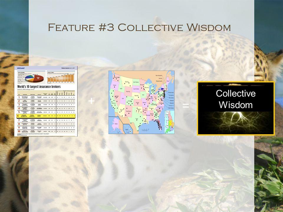 Collective Wisdom + = Feature #3 Collective Wisdom