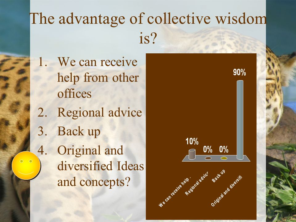 The advantage of collective wisdom is? 1.We can receive help from other offices 2.Regional advice 3.Back up 4.Original and diversified Ideas and conce
