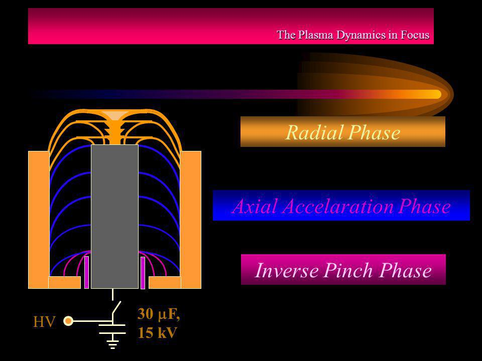 Photo of the INTI PF pinch (P Lee) using filter technique to show the pinch region & the jet