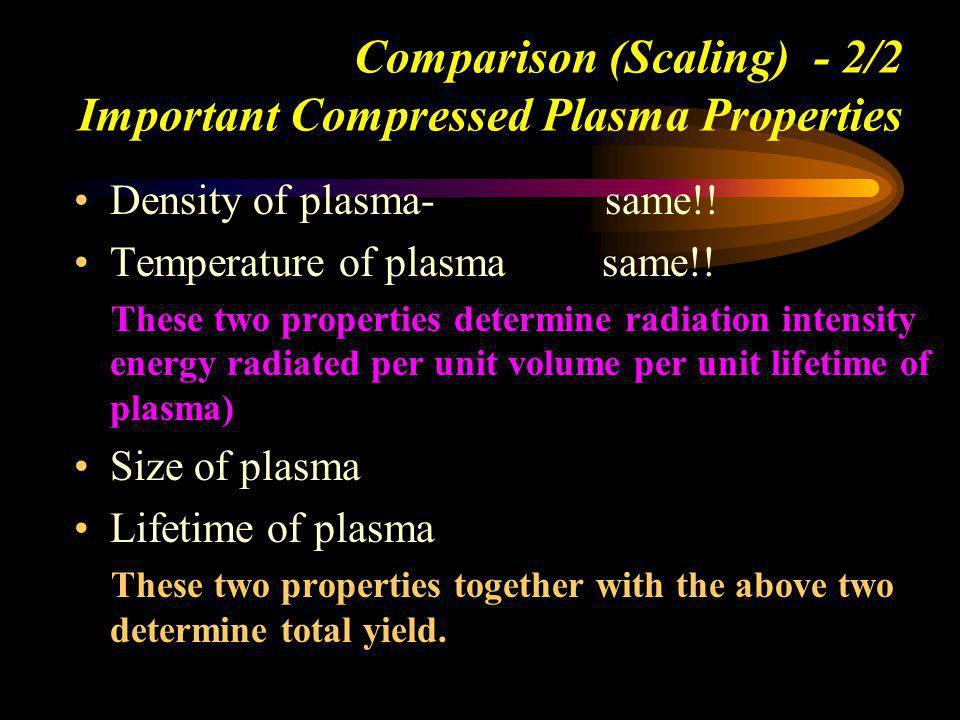 Comparison (Scaling) - 1/2 Important machine properties: UNU ICTP PFF PF1000 E 0 3kJ at 15 kV 600kJ at 30kV I 0 170 kA2MA 'a' 1 cm 11.6 cm