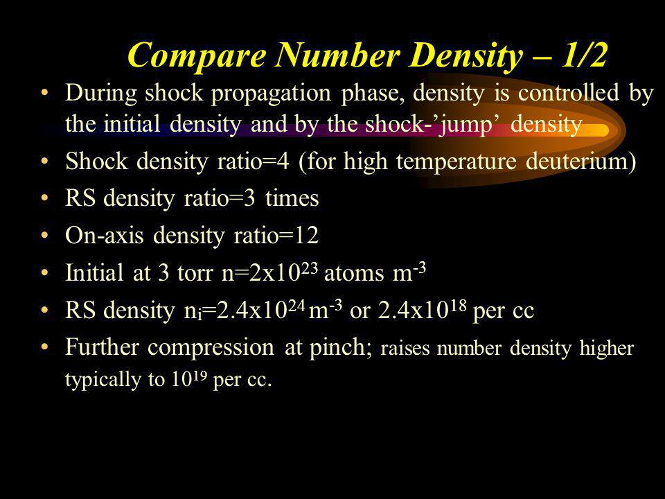Compare Temperatures: speeds easily measured; simply from a current waveform; from speeds, temperature may be computed. UNU ICTP PFF PF1000 D2 Axial s