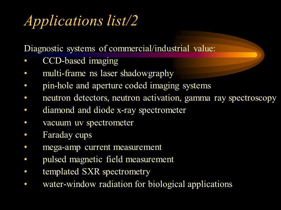 Our research towards applications Some plasma focus applications experimented with to various levels of success. Microelectronics lithography towards