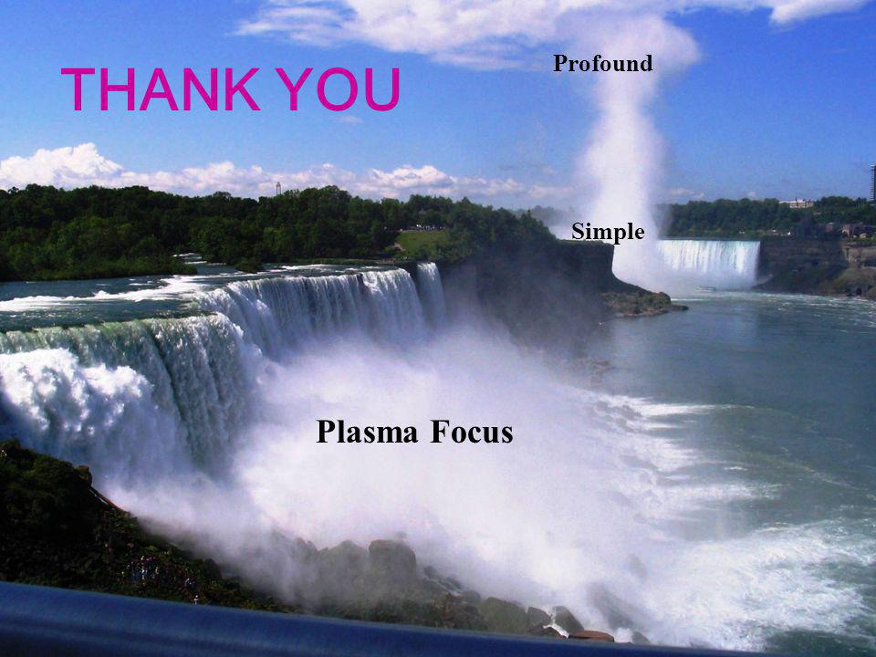 Conclusion What is a plasma? Plasma focus and its pinch The Pinch and the streaming death Radiation products of the PF pinch Research on some applicat