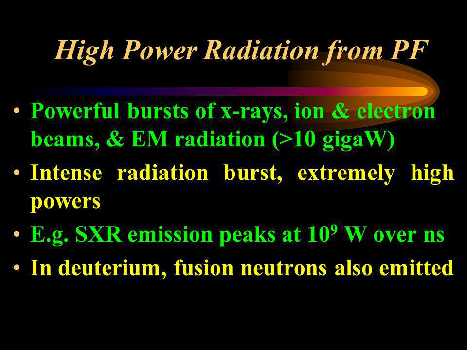 Applications list/3 Pulsed power technology: capacitor discharge Pulsed power for plasma, optical and lighting systems triggering technology repetitive systems circuit manipulation technology such as current-steps for enhancing performance and compressions powerful multi-radiation sources with applications in materials and medical applications
