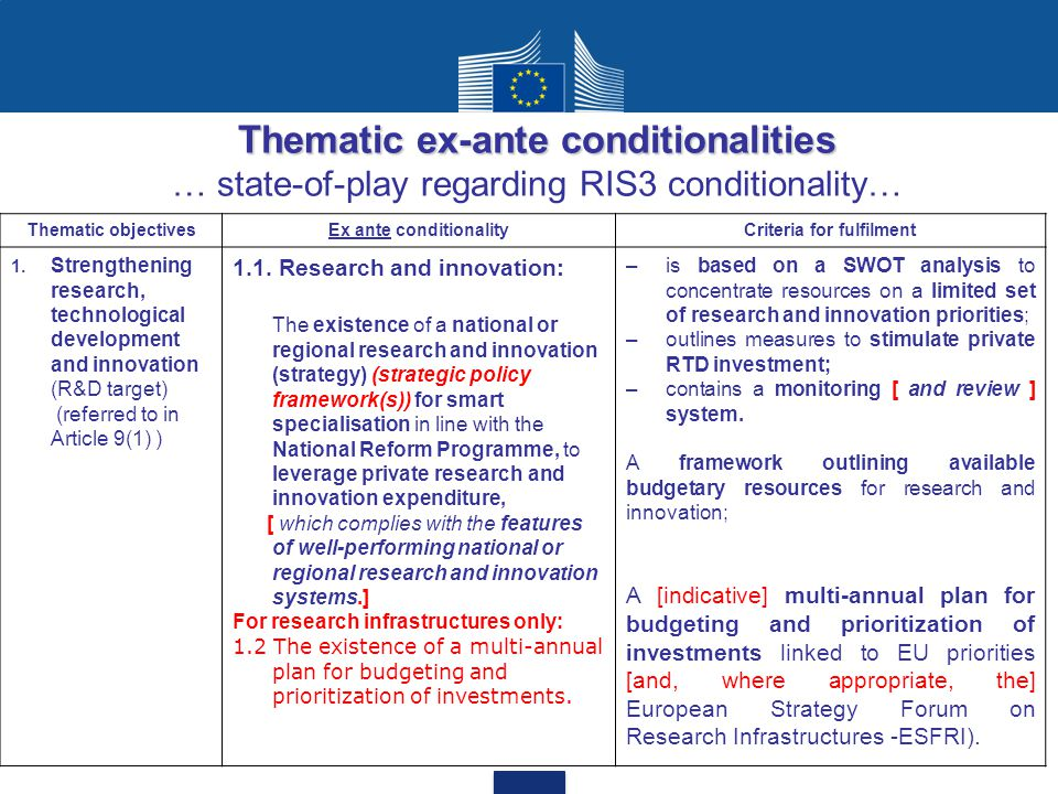 Thematic ex-ante conditionalities Thematic ex-ante conditionalities … state-of-play regarding RIS3 conditionality… Thematic objectivesEx ante conditio
