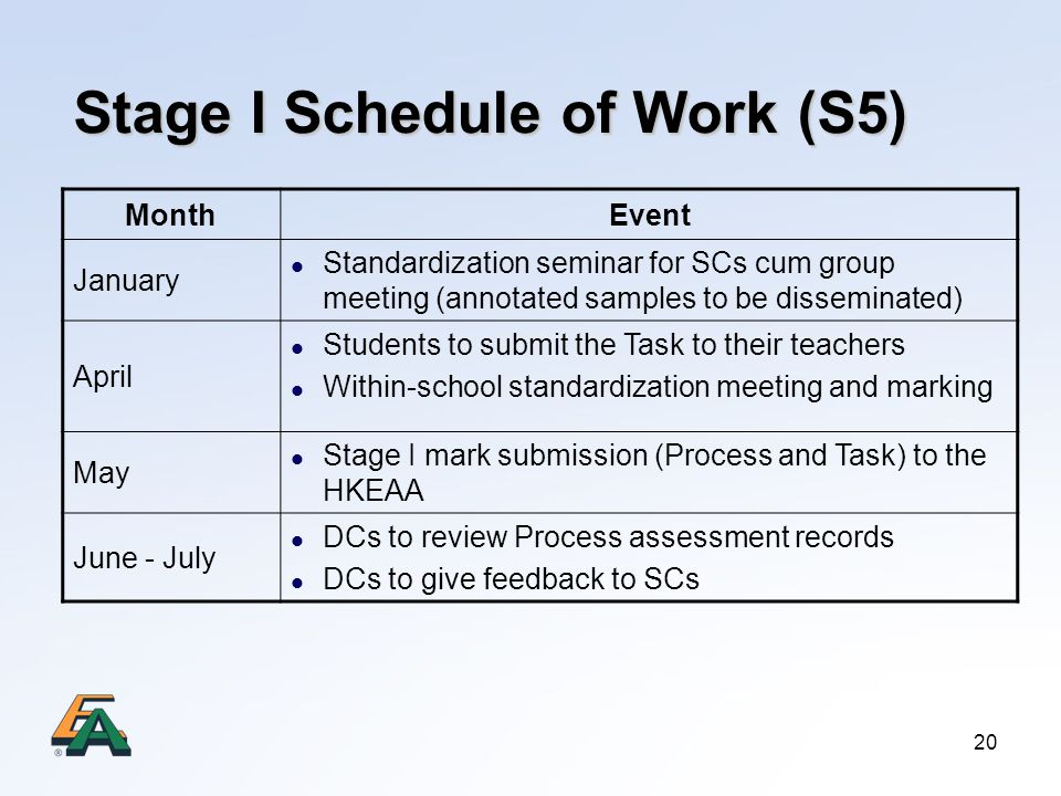 20 Stage I Schedule of Work (S5) MonthEvent January Standardization seminar for SCs cum group meeting (annotated samples to be disseminated) April Students to submit the Task to their teachers Within-school standardization meeting and marking May Stage I mark submission (Process and Task) to the HKEAA June - July DCs to review Process assessment records DCs to give feedback to SCs