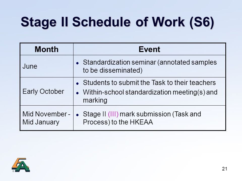 21 Stage II Schedule of Work (S6) MonthEvent June Standardization seminar (annotated samples to be disseminated) Early October Students to submit the Task to their teachers Within-school standardization meeting(s) and marking Mid November - Mid January Stage II (III) mark submission (Task and Process) to the HKEAA