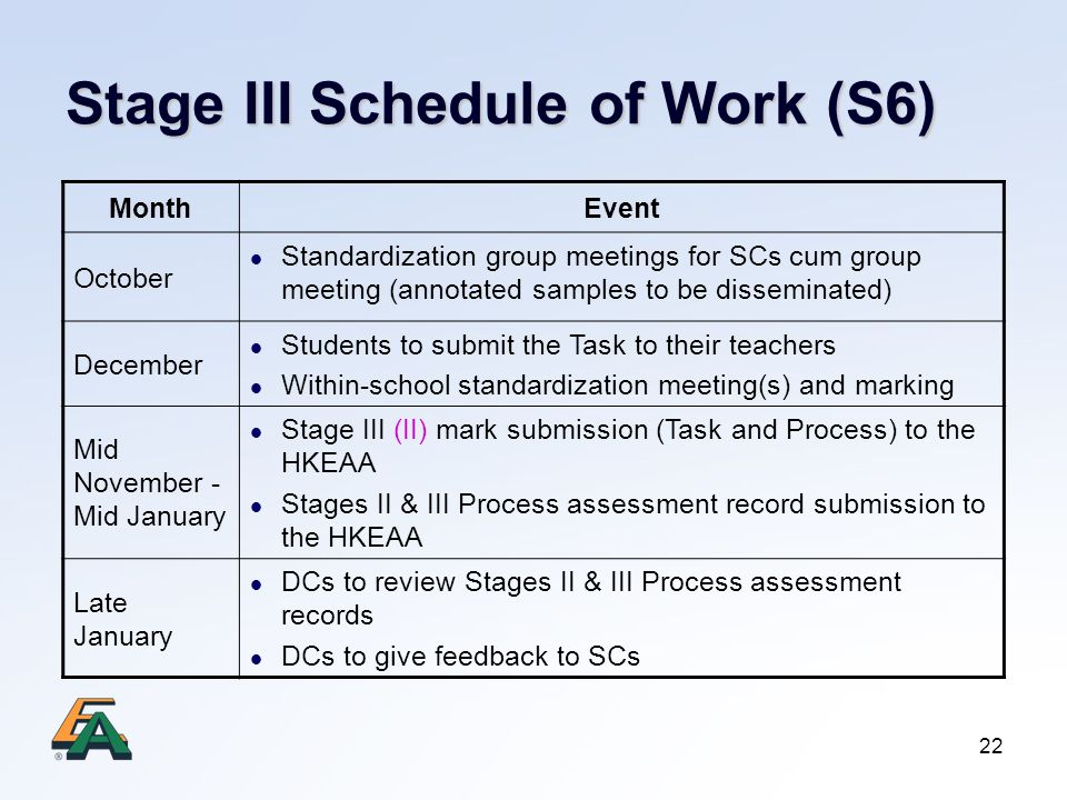 22 Stage III Schedule of Work (S6) MonthEvent October Standardization group meetings for SCs cum group meeting (annotated samples to be disseminated) December Students to submit the Task to their teachers Within-school standardization meeting(s) and marking Mid November - Mid January Stage III (II) mark submission (Task and Process) to the HKEAA Stages II & III Process assessment record submission to the HKEAA Late January DCs to review Stages II & III Process assessment records DCs to give feedback to SCs