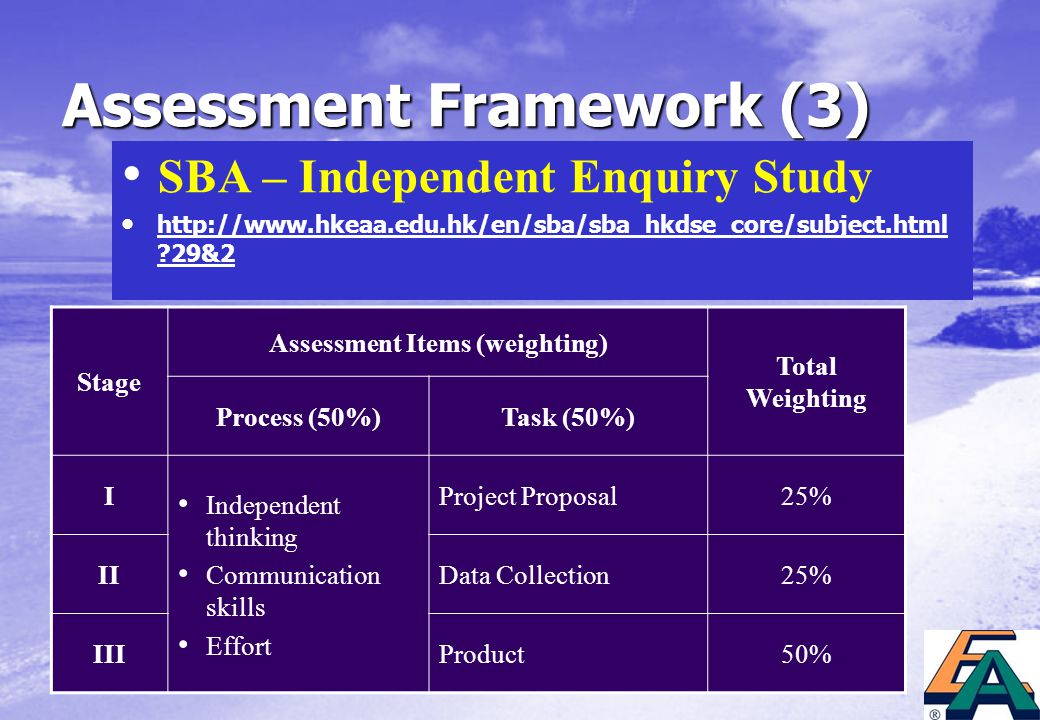 Assessment Framework (3) SBA – Independent Enquiry Study http://www.hkeaa.edu.hk/en/sba/sba_hkdse_core/subject.html 29&2 http://www.hkeaa.edu.hk/en/sba/sba_hkdse_core/subject.html 29&2 Stage Assessment Items (weighting) Total Weighting Process (50%)Task (50%) I Independent thinking Communication skills Effort Project Proposal25% IIData Collection25% IIIProduct50%