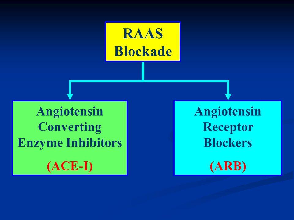 RAAS Blockade Angiotensin Converting Enzyme Inhibitors (ACE-I) Angiotensin Receptor Blockers (ARB)