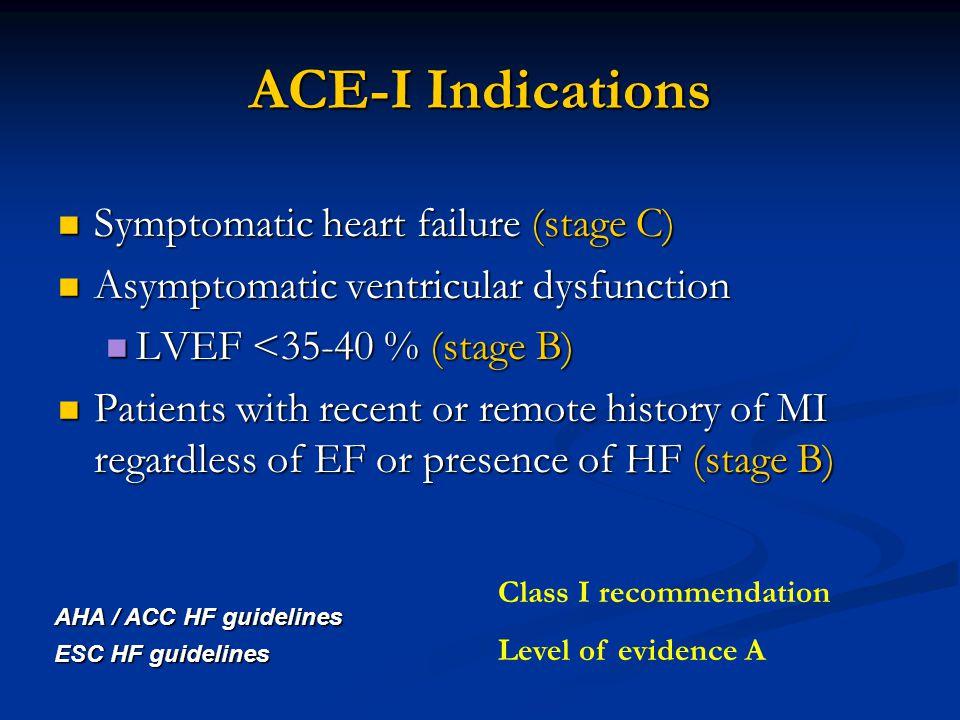 ACE-I Indications Symptomatic heart failure (stage C) Symptomatic heart failure (stage C) Asymptomatic ventricular dysfunction Asymptomatic ventricula