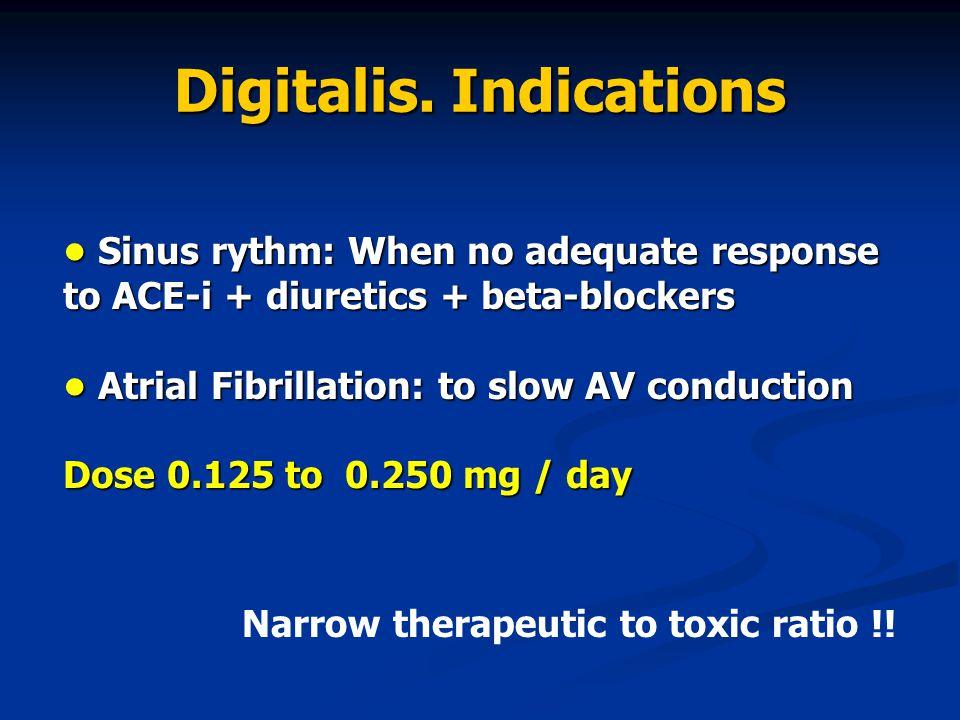 Sinus rythm: When no adequate response to ACE-i + diuretics + beta-blockers Sinus rythm: When no adequate response to ACE-i + diuretics + beta-blocker