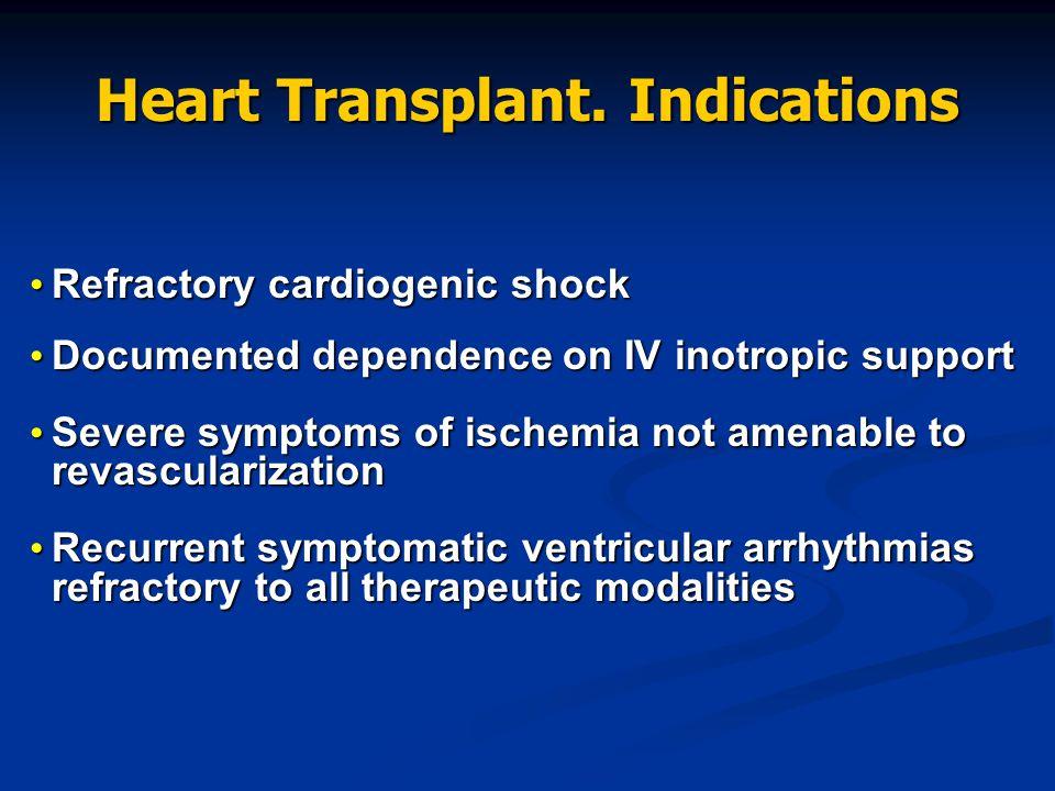 Refractory cardiogenic shock Refractory cardiogenic shock Documented dependence on IV inotropic support Documented dependence on IV inotropic support