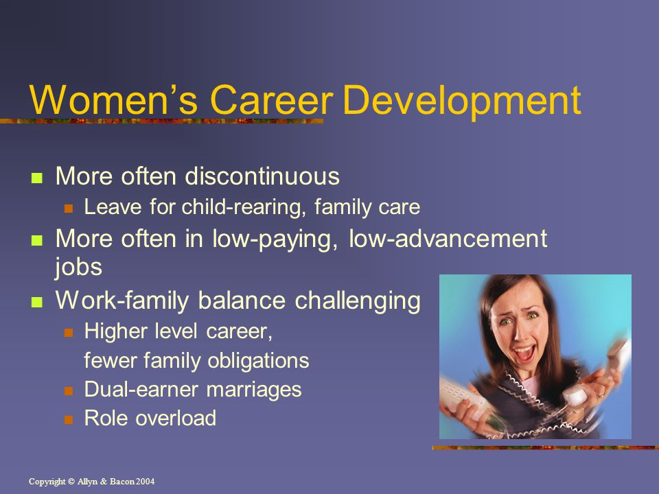 Copyright © Allyn & Bacon 2004 Women's Career Development More often discontinuous Leave for child-rearing, family care More often in low-paying, low-