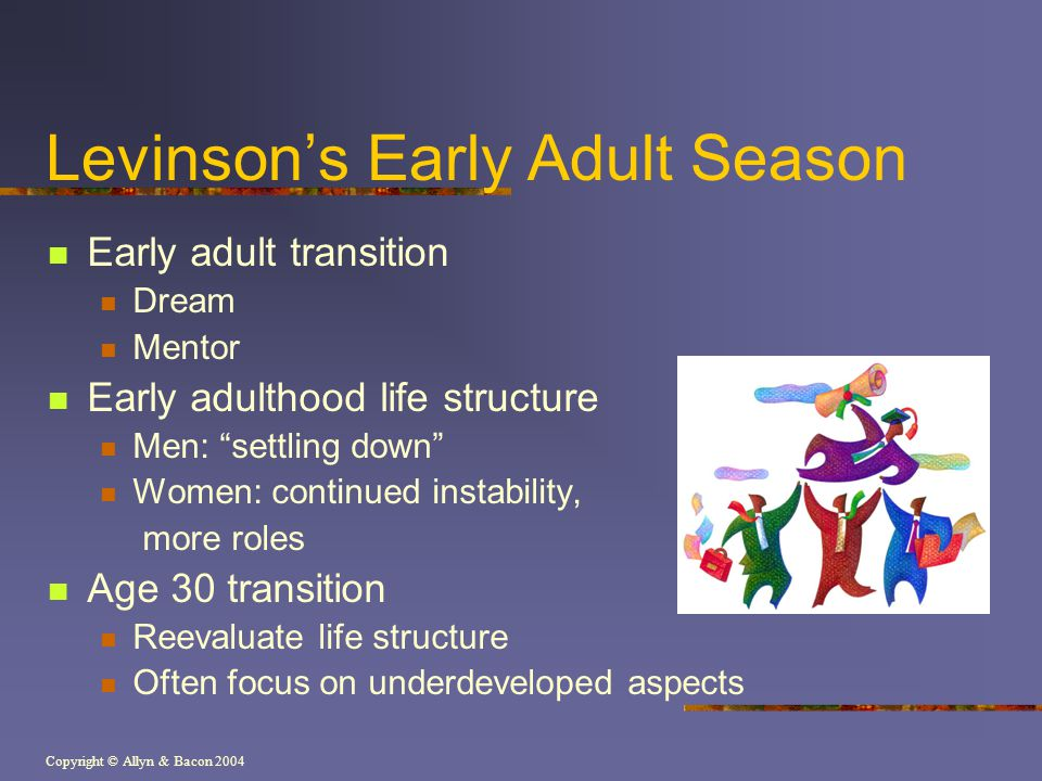 "Copyright © Allyn & Bacon 2004 Levinson's Early Adult Season Early adult transition Dream Mentor Early adulthood life structure Men: ""settling down"" W"