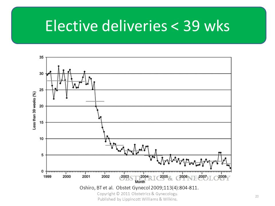 Elective deliveries < 39 wks Copyright © 2011 Obstetrics & Gynecology.
