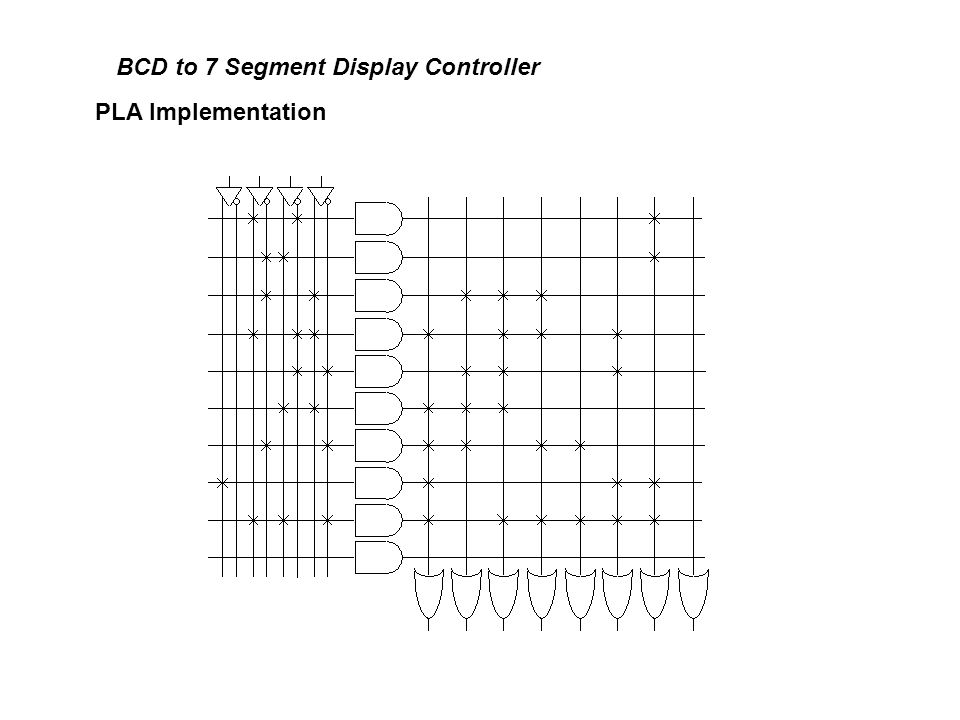 BCD to 7 Segment Display Controller PLA Implementation