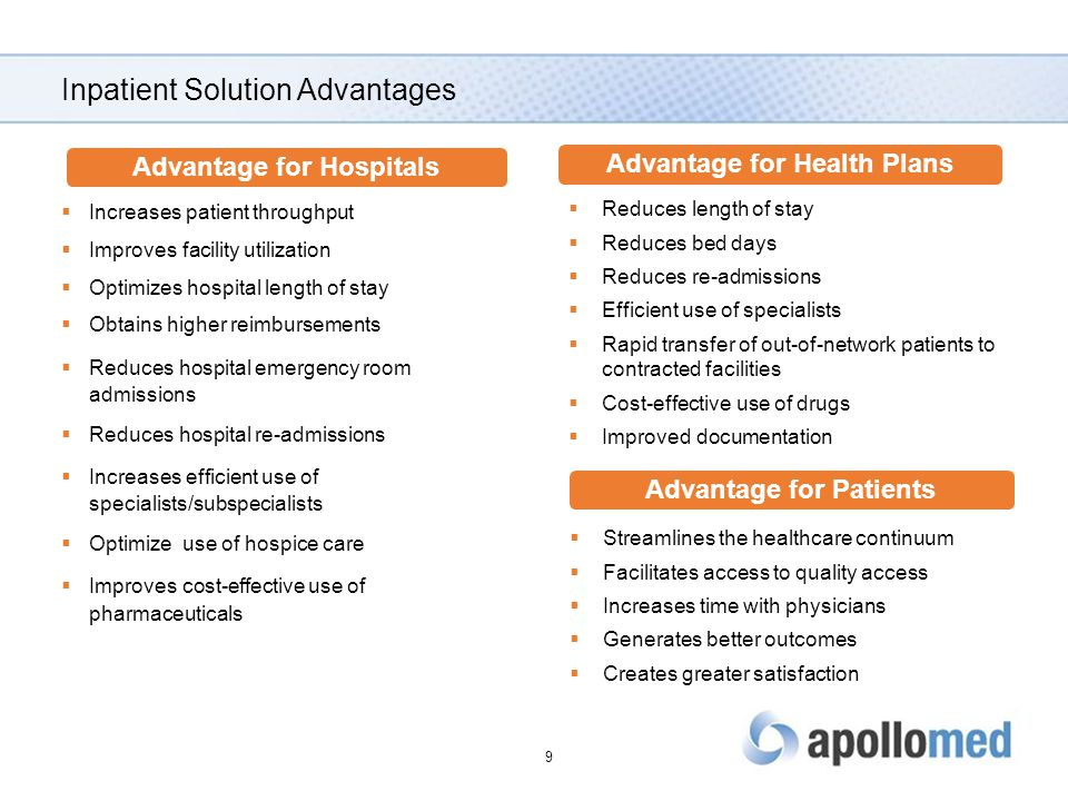 Inpatient Solution Advantages Advantage for Health Plans Advantage for Hospitals  Reduces length of stay  Reduces bed days  Reduces re-admissions 