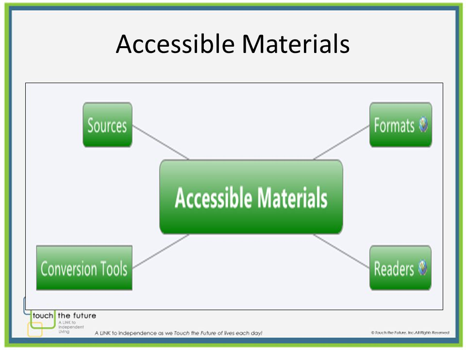 Accessible Materials