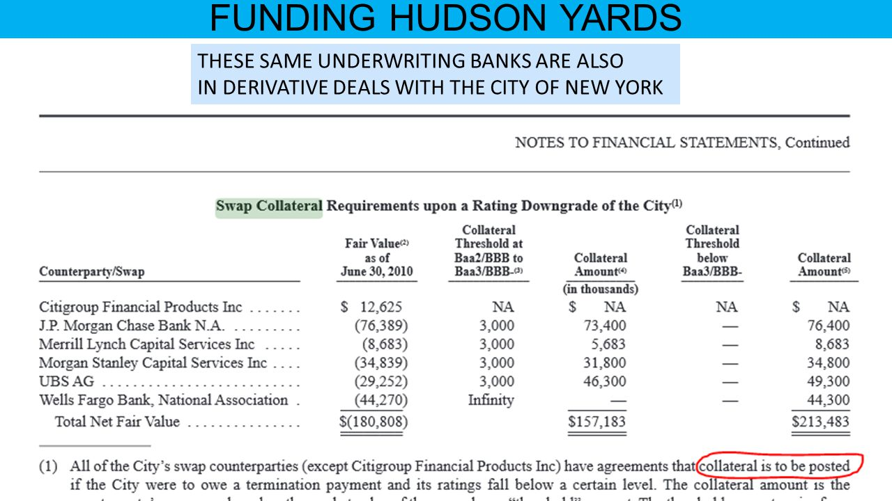 FUNDING HUDSON YARDS THESE SAME UNDERWRITING BANKS ARE ALSO IN DERIVATIVE DEALS WITH THE CITY OF NEW YORK