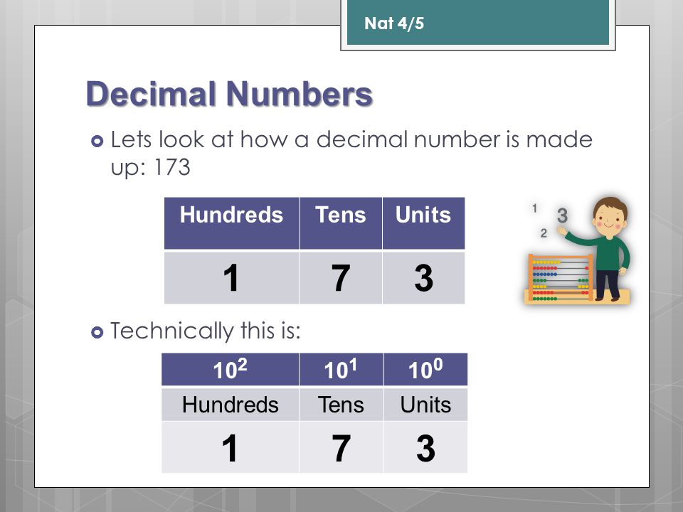 Binary Numbers  Because Binary is only made up of two digits (0 and 1) instead of 10 (as in Decimal), the column headings will be different.