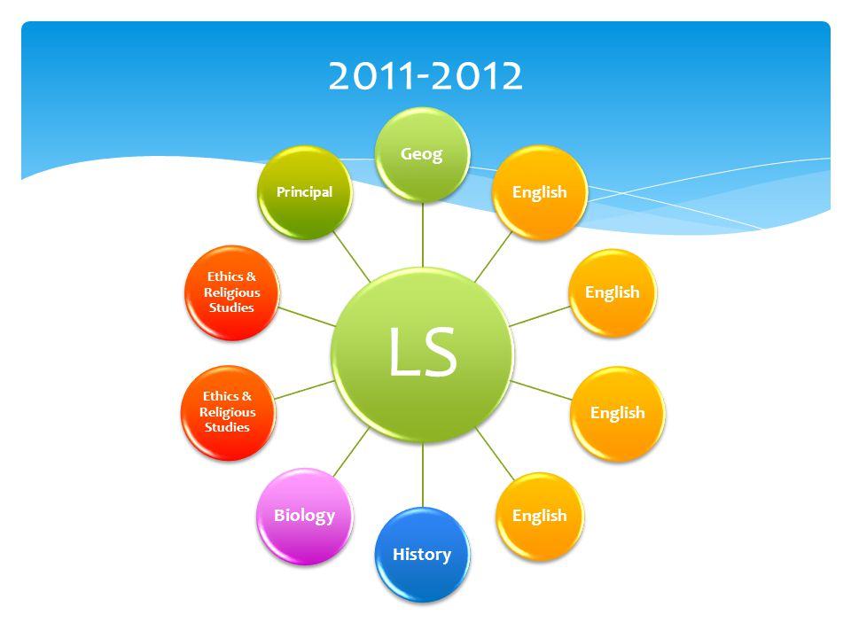 LS Geog English History Biology Visual Arts Ethics & Religious Studies 2012-2013