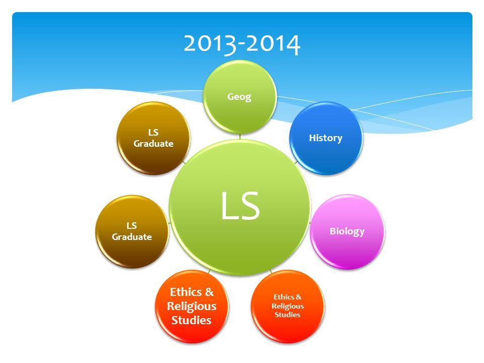 LS Geog History Biology Ethics & Religious Studies LS Graduate 2013-2014