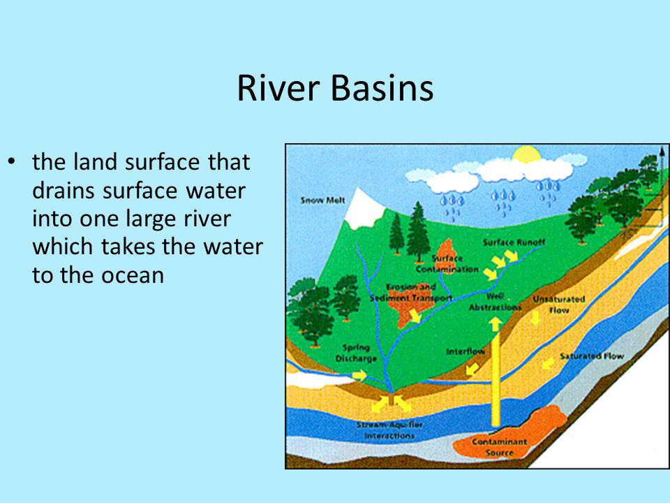 River Basins the land surface that drains surface water into one large river which takes the water to the ocean