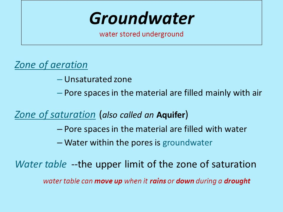 Contaminant Spreading Flow downhill – contaminants leaked into the ground at the top of a hill will flow downhill Rainwater runoff – runs through the contaminant, absorbs it, and transfers it to another area