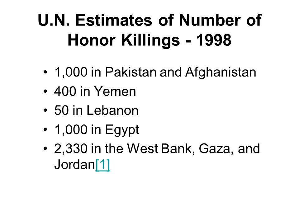 U.N. Estimates of Number of Honor Killings - 1998 1,000 in Pakistan and Afghanistan 400 in Yemen 50 in Lebanon 1,000 in Egypt 2,330 in the West Bank,
