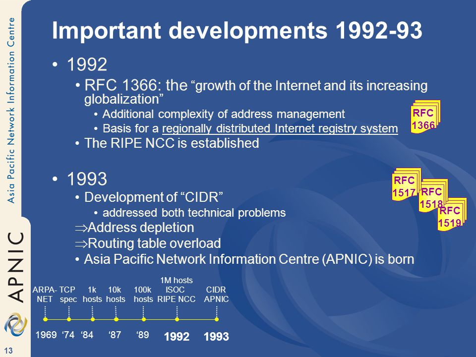 13 Important developments 1992-93 ARPA- NET 1M hosts ISOC RIPE NCC 1k hosts 1969 1992 '84 1993 CIDR APNIC TCP spec 10k hosts 100k hosts '89'87'74 1992 RFC 1366: the growth of the Internet and its increasing globalization Additional complexity of address management Basis for a regionally distributed Internet registry system The RIPE NCC is established 1993 Development of CIDR addressed both technical problems Þ Address depletion Þ Routing table overload Asia Pacific Network Information Centre (APNIC) is born RFC 1519 RFC 1518 RFC 1517 RFC 1366