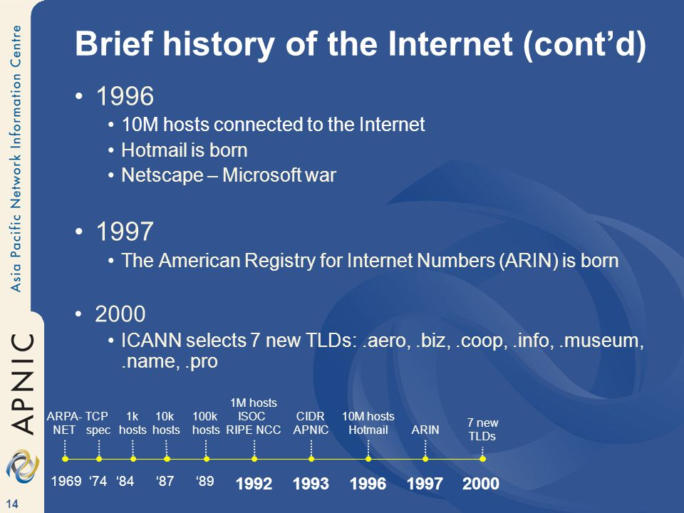14 Brief history of the Internet (cont'd) 1996 10M hosts connected to the Internet Hotmail is born Netscape – Microsoft war 1997 The American Registry for Internet Numbers (ARIN) is born 2000 ICANN selects 7 new TLDs:.aero,.biz,.coop,.info,.museum,.name,.pro ARPA- NET 1M hosts ISOC RIPE NCC 1k hosts 1969 19931992 '84 10M hosts Hotmail 1996 ARIN 1997 2000 7 new TLDs TCP spec 10k hosts 100k hosts '89'87'74 CIDR APNIC
