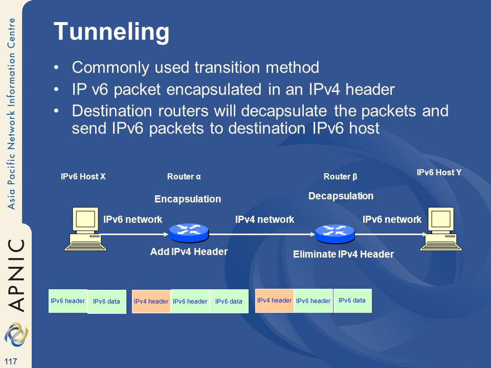 117 Tunneling Commonly used transition method IP v6 packet encapsulated in an IPv4 header Destination routers will decapsulate the packets and send IPv6 packets to destination IPv6 host Add IPv4 Header Encapsulation IPv6 networkIPv4 networkIPv6 network Decapsulation Eliminate IPv4 Header IPv6 Host X IPv6 Host Y Router αRouter β IPv6 data IPv6 header IPv4 header IPv6 data IPv6 header IPv6 data IPv6 header