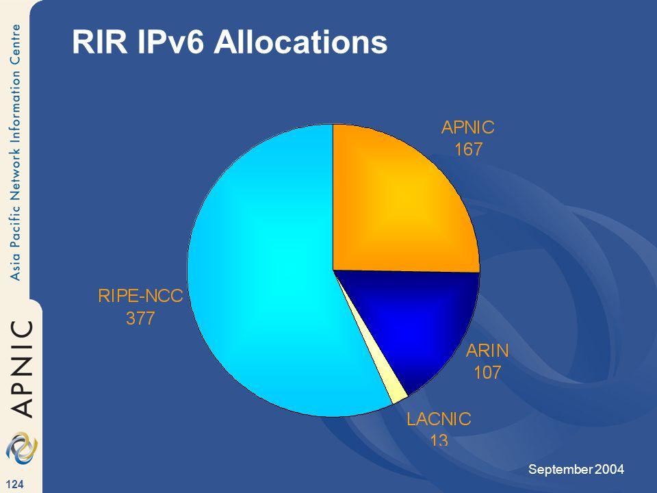 124 RIR IPv6 Allocations September 2004