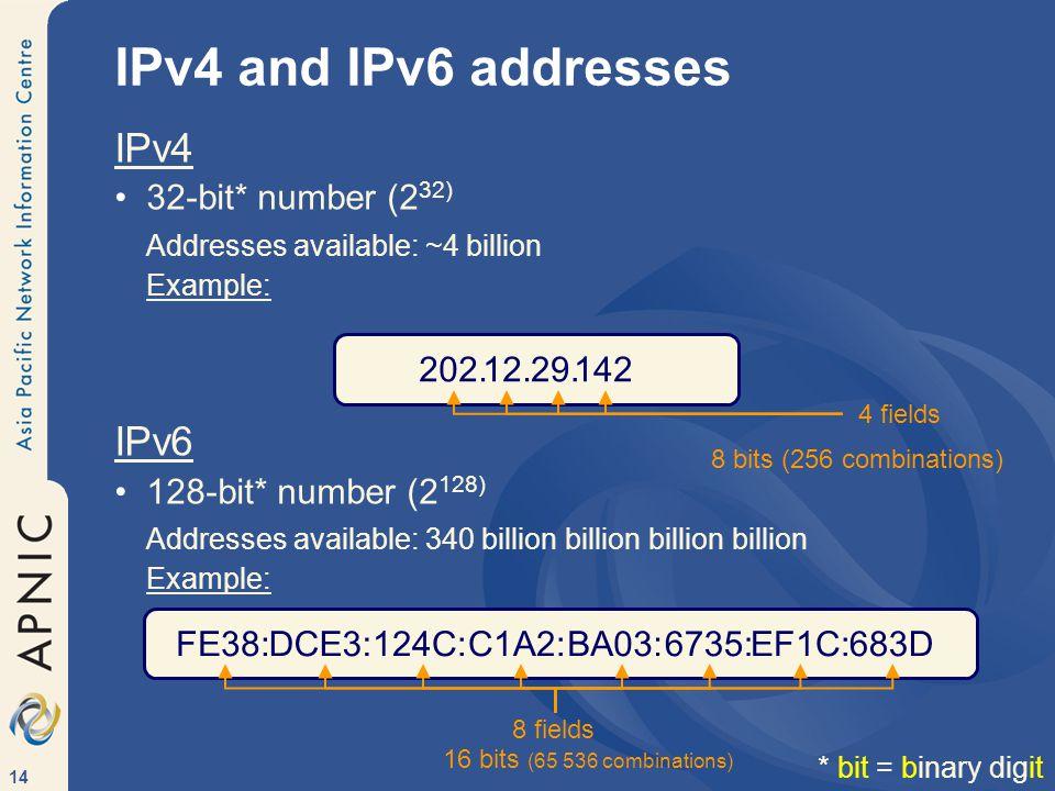 14 IPv4 32-bit* number (2 32) Addresses available: ~4 billion Example: IPv6 128-bit* number (2 128) Addresses available: 340 billion billion billion billion Example: IPv4 and IPv6 addresses 4 fields 8 bits (256 combinations) 202.12.29.142 8 fields 16 bits (65 536 combinations) DCE3:124C:C1A2:BA03:6735:EF1C:683DFE38: * bit = binary digit