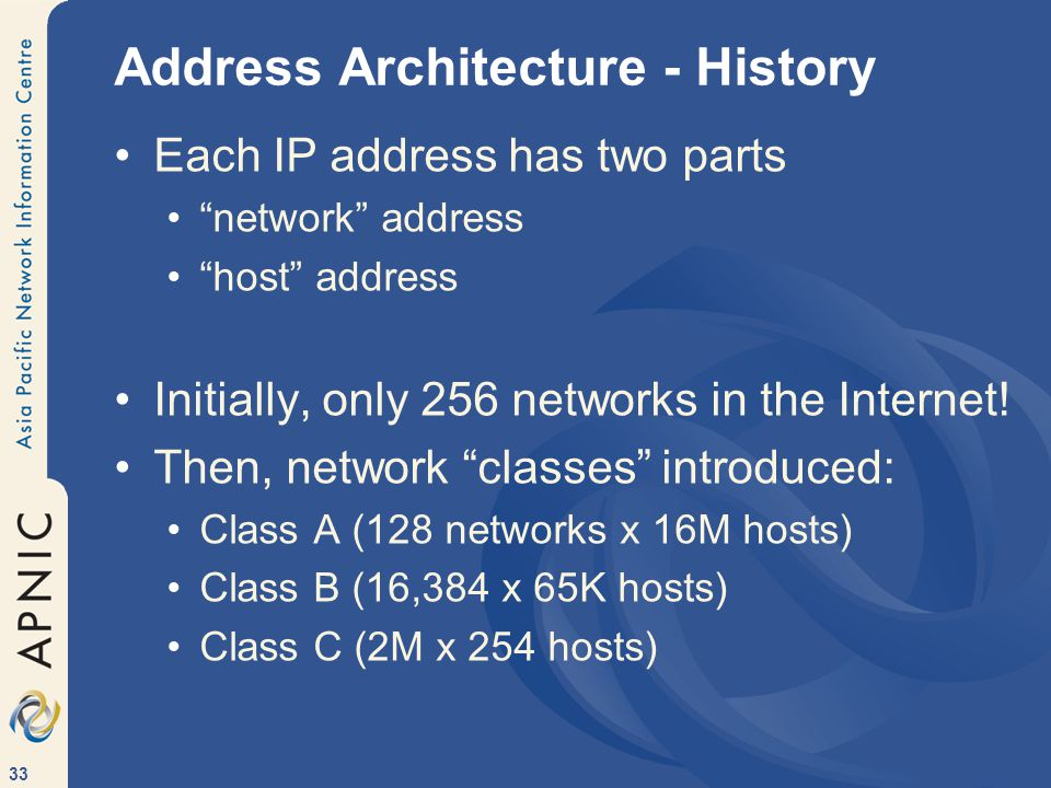 33 Address Architecture - History Each IP address has two parts network address host address Initially, only 256 networks in the Internet.